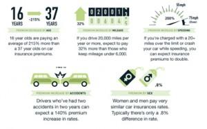 auto-insurance-statistics