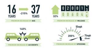 auto-insurance-statistics-california